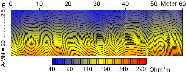 "meteorite impact ""earthquake"" wavy deformation Chiemgau impact"