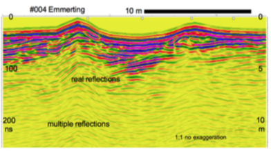 GPR measurements craters Chiemgau impact